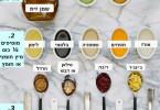 מדריך להכנת רוטב טבעוני לסלט מתכונים טבעוניים השוחטת הטבעוני יעלי שוחט